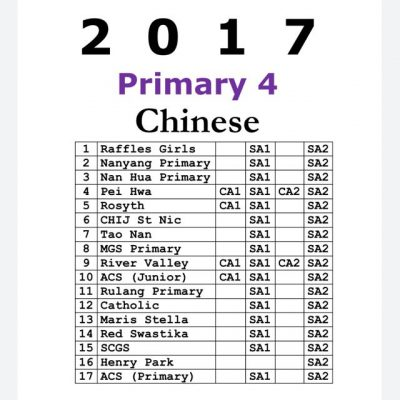 2017_primary_5_exam_papers_for_all_five_subjects__p5_math__p5_science__p5_english__p5_chinese__p5_hi_1514795103_5b1583da