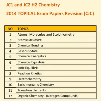 2014_cjc_h2_chem_topical_revision_package__01