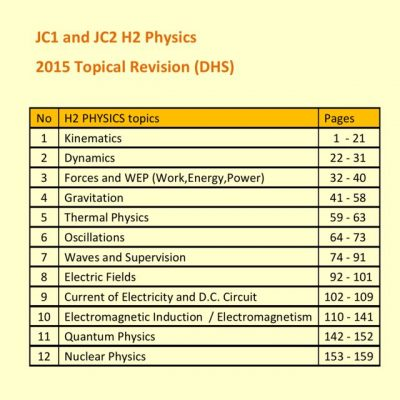 2015_dhs_h2_physics_topical_revision_package__01