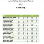 2016_H2_chemistry_prelim_exam_paper_03