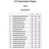 2016_H2_economics_prelim_exam_paper_02