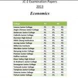 2016_H2_economics_prelim_exam_paper_04
