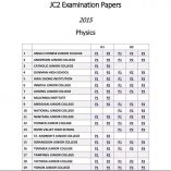 2016_H2_physics_prelim_exam_paper_02