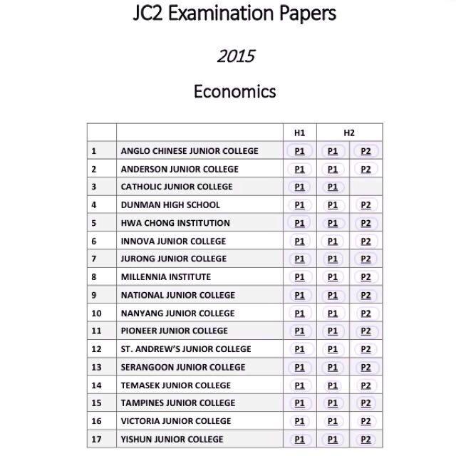 JC Economics Essays