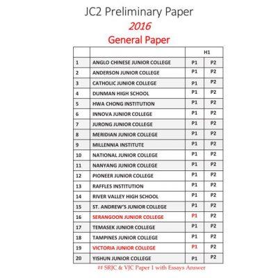 2016_h1_gp_prelim_exam_paper_20_schools_1491795884_42d31b6e