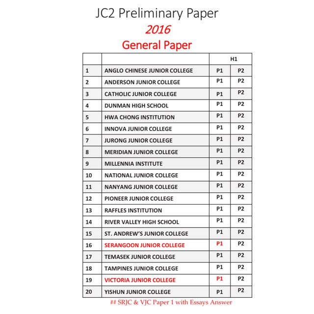 2016 A Level Junior College JC H1 General Paper GP Past Year Prelim Exam  Papers (2012-2016) (soft copy)