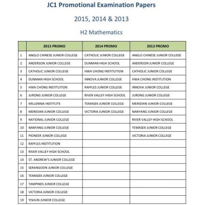 JC1_h2_maths_promotional_exam_paper_01