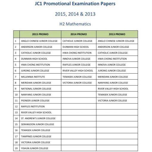 JC1_h2_maths_promotional_exam_paper_01