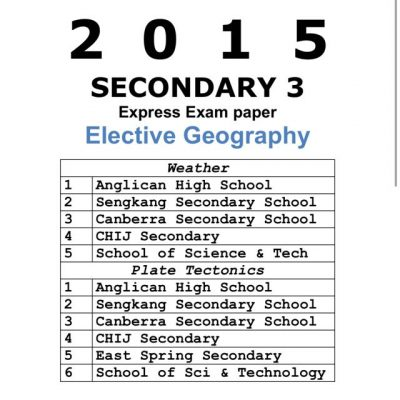 2015_sec_3_elective_geography_exam_papers_1495177101_ede52f58
