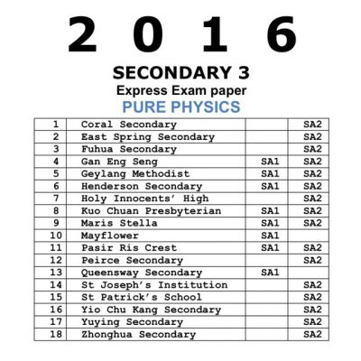 updated_2016_sec_3_pure_physics_exam_paper_1493035387_2e0f37ac
