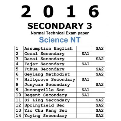 2016 3NT Science Pic1