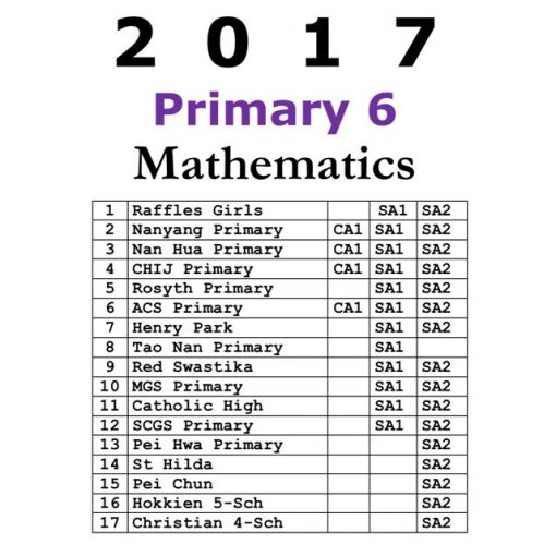 2017_primary_6_p6_ca1_sa1_sa2_prelim_top_school_exam_papers_for_all_subjects__english_mathematics_sc_1511413947_a1b4bb23