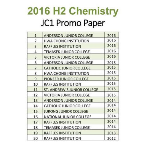 2016_jc_h2_chemistry_promotional_exam_papers_part_2__promo_past_year_papers__test_papers_1508124295_ca819a2a
