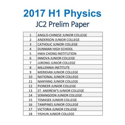 2017_jc2_h1_physics_prelim_exam_paper_18_schools_1509331073_056c3769