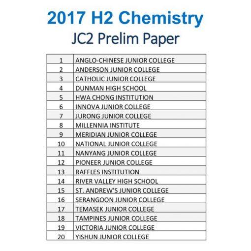 2017_jc_2_h2_chemistry_prelim_exam_paper_1508398715_467fa890