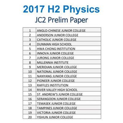 2017_jc_2_h2_physics_prelim_exam_paper_20_schools_1509282304_41b5bbfa