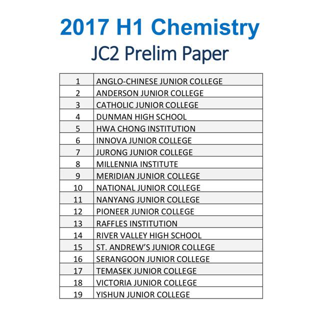 High school chemistry research paper