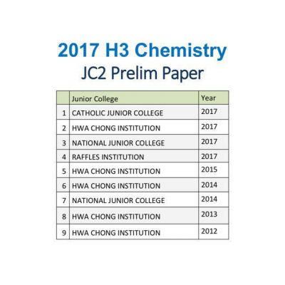 2017_jc_2_h3_chemistry_prelim_exam_paper_with_school_worked_solutions_1510931827_915f4cdc