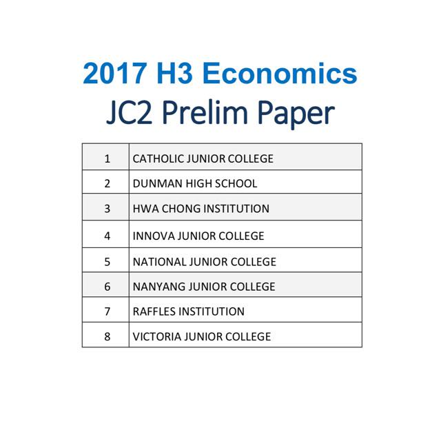 jc economics model essays Some universities are stronger than others in certain degree courses for  example, lse is very strong in economics and is reputed to be one of the best in  it.