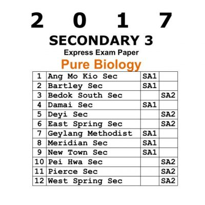 2017_sec_3_pure_biology_exam_papers__test_papers__top_school_exam_paper_subject_code_6093_1516593745_13376319