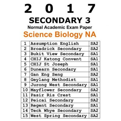 2017_sec_3_combined_science_biology_na_normal_academic_exam_paper__prelim_paper__test_papers__n_leve_1519300380_ccfa5b82