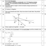 2017_secondary_4_science_physics_mid_year_exam_paper__test_papers__past_year_papers__top_school_pape_1521190616_8205076a
