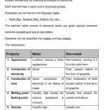 2017_chij_o_level_pure_chemistry_study_notes__school_notes__not_exam_papers_1523256002_3dbb5dfb
