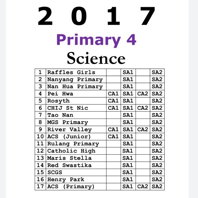 2018 Primary 4 Exam Papers (All Subjects) + Free 2010-2017 download (soft  copy)