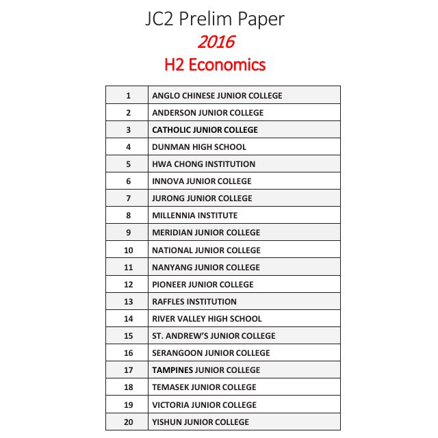 2016 A Level Junior College JC H2 Economics Past Year Prelim Exam Papers  (2012-2016) (soft copy)