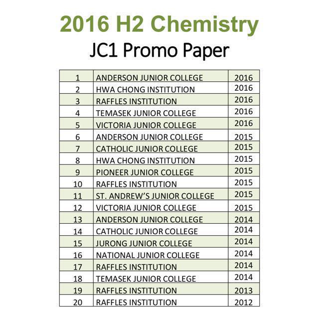 2016 A Level Junior College JC1 H2 Chemistry Promotional Exam Papers-Part 2  (soft copy)
