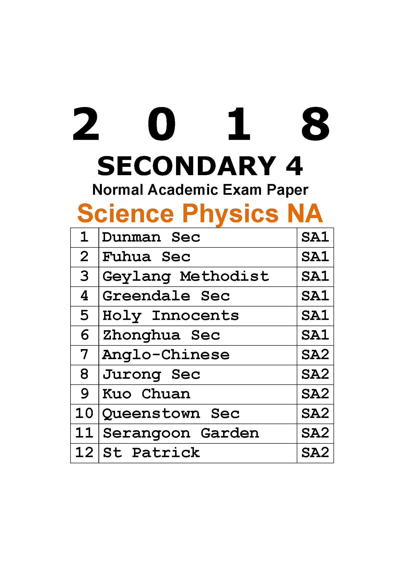 2018 Secondary 4 Normal Academic (NA) Science Physics Exam Papers (soft  copy)
