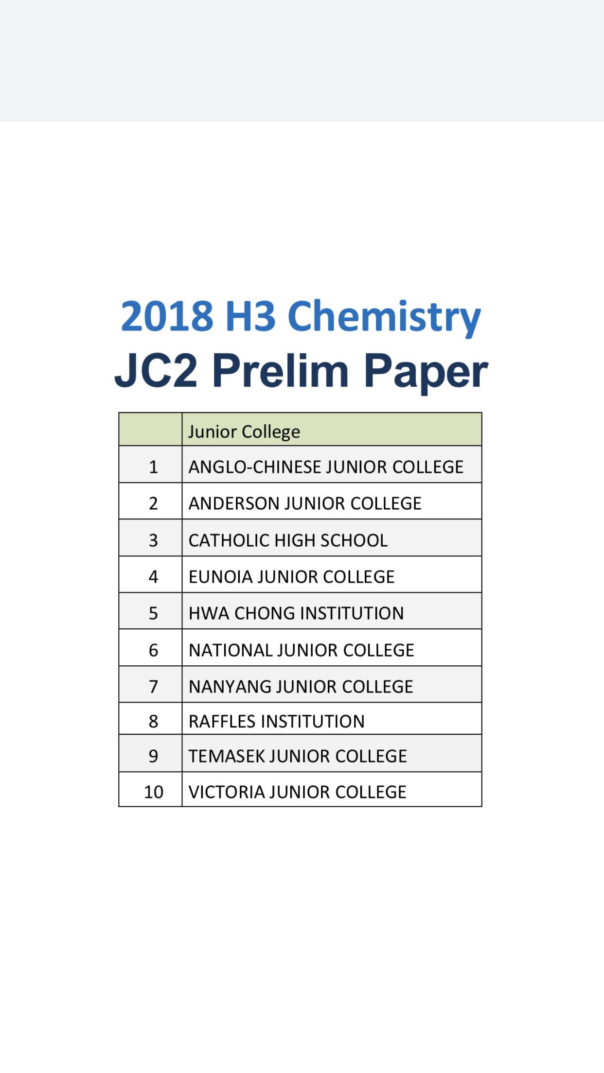 2018 A Level JC H3 Chemistry Prelim Exam Papers (soft copy)